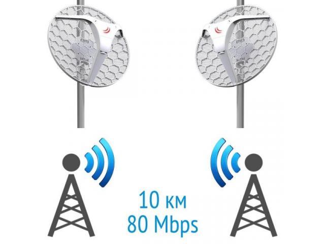 M5=170 LHG5=220 SXTsq Lite5=160 Router=90 PowerBeam=300 QRT=400 Switch=35